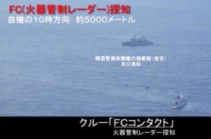韓国レーダー照射問題